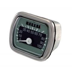 Speedometer RMS